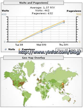 google-analytic-1