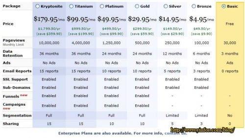woopra-plan-price