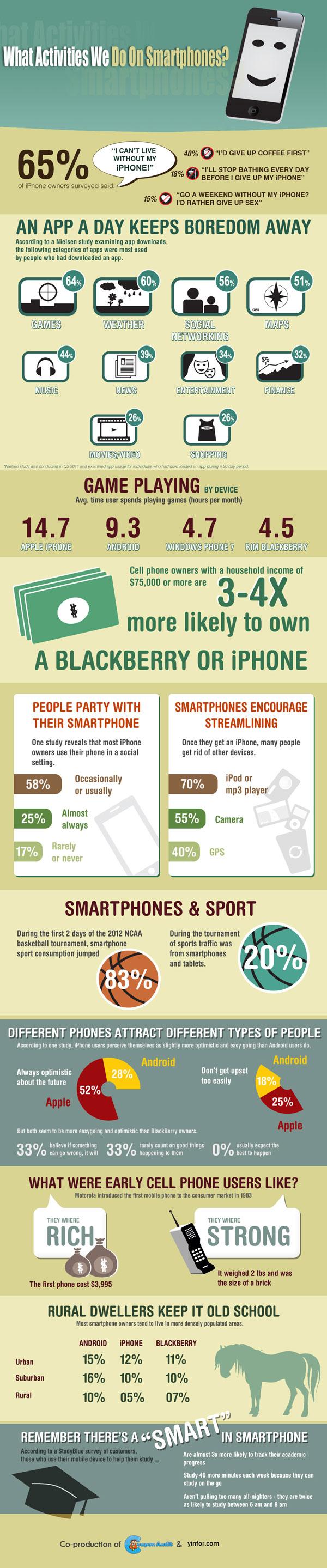 What-Activities-We-Do-On-Smartphones2