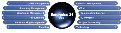 enterprise-21