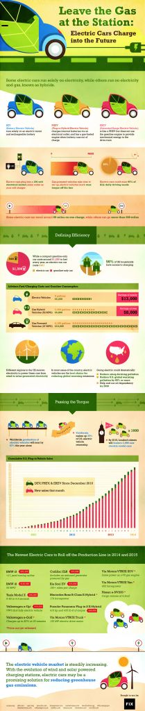 electric-car-infographic