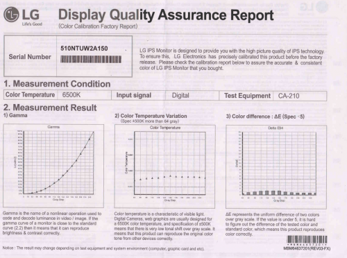 lg-display-quality-assurance-report